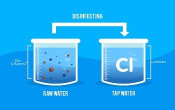 Clorito de sodio 80% usos y diferencias con otros cloros